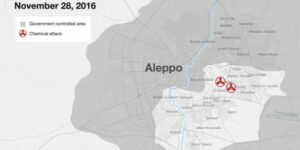 HRW Rêjîma Sûrî bikaranîna çekên kîmawî li Helebê tawanbar dike
